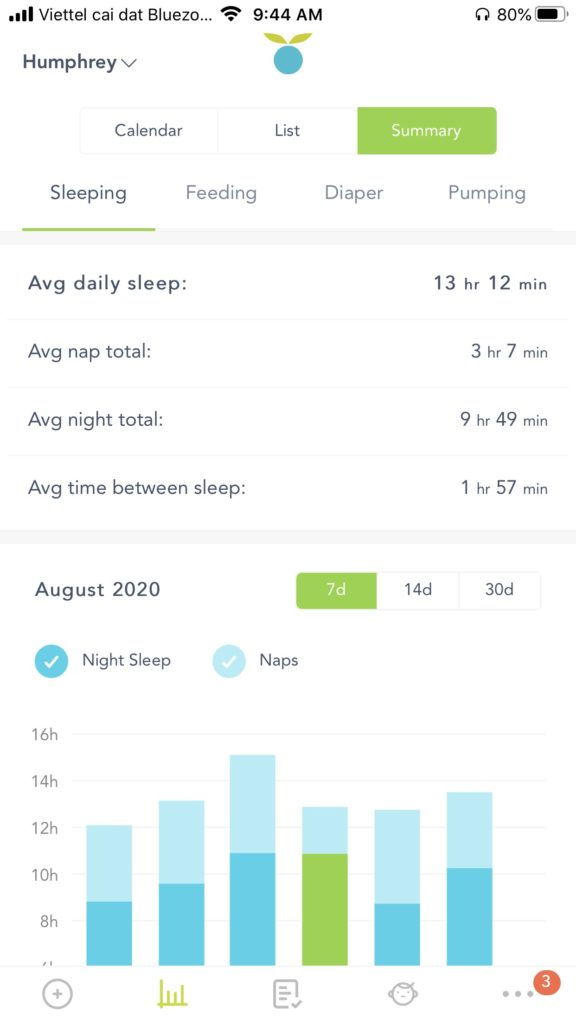 Review of the Huckleberry Baby Tracking App: Sleep Summary